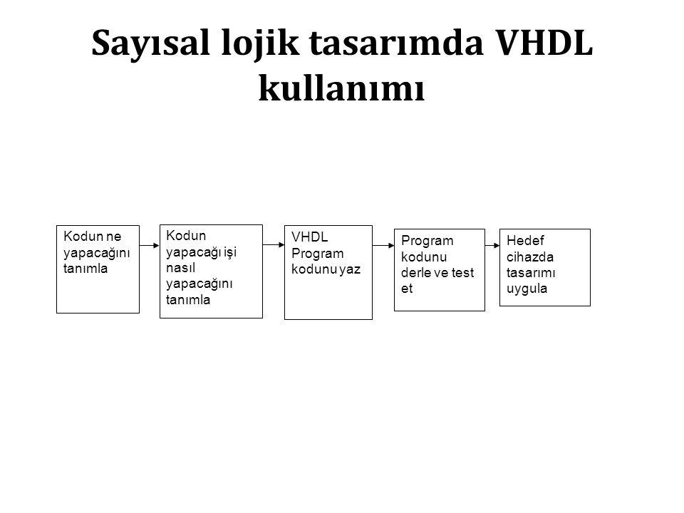 Sayısal lojik tasarımda VHDL kullanımı Kodun ne yapacağını tanımla Kodun yapacağı işi nasıl yapacağını tanımla VHDL Program kodunu yaz Program kodunu derle ve test et Hedef cihazda tasarımı uygula