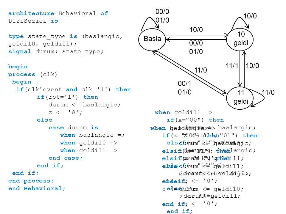 architecture Behavioral of DiziSezici is type state_type is (baslangic, geldi10, geldi11); signal durum: state_type; begin process (clk) begin if(clk'