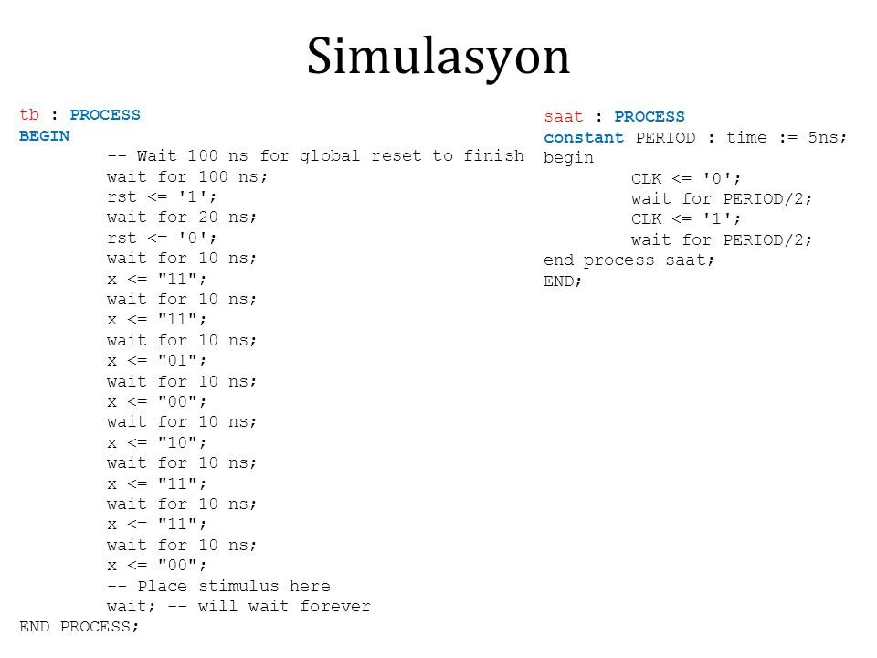 Simulasyon tb : PROCESS BEGIN -- Wait 100 ns for global reset to finish wait for 100 ns; rst <= '1'; wait for 20 ns; rst <= '0'; wait for 10 ns; x <=