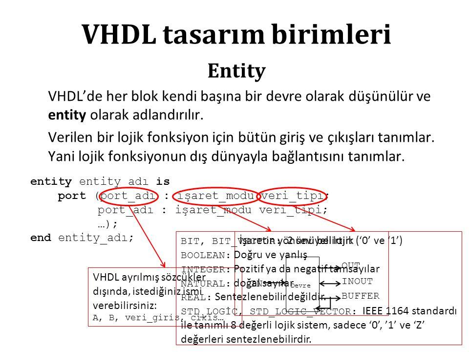 VHDL tasarım birimleri Entity VHDL'de her blok kendi başına bir devre olarak düşünülür ve entity olarak adlandırılır.