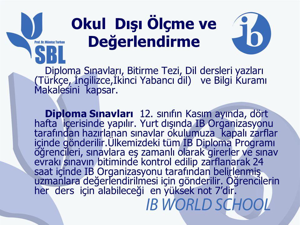 Okul Dışı Ölçme ve Değerlendirme Diploma Sınavları, Bitirme Tezi, Dil dersleri yazları (Türkçe, İngilizce,İkinci Yabancı dil) ve Bilgi Kuramı Makalesi