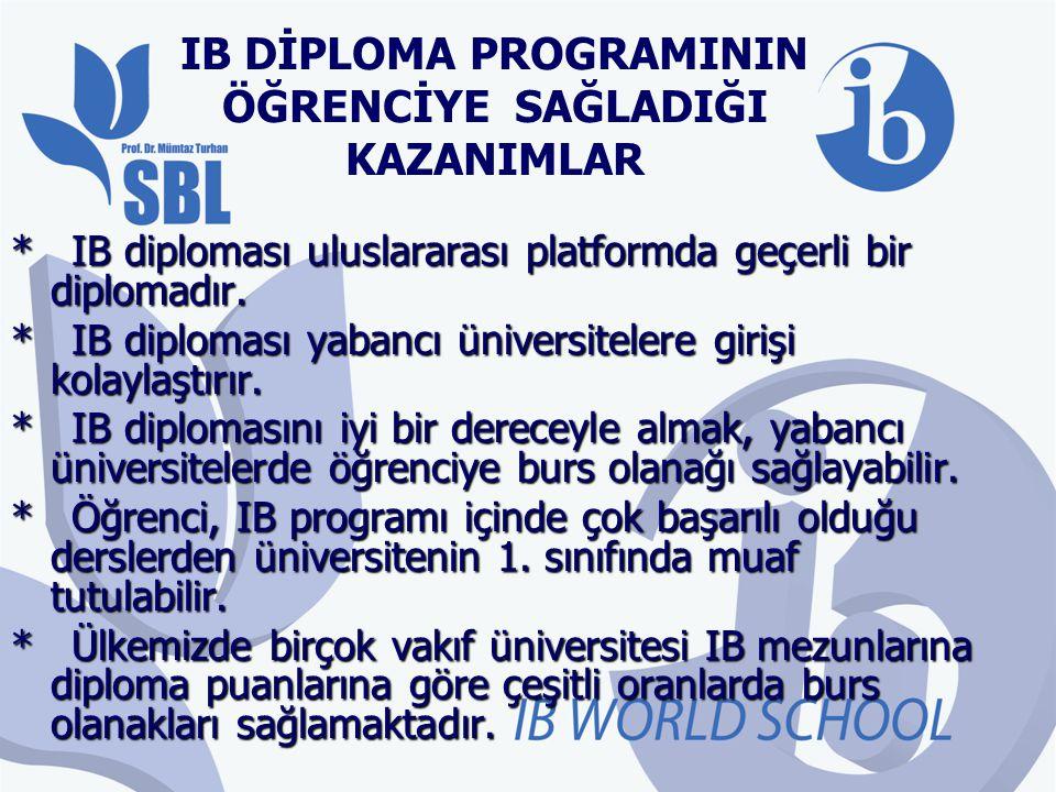 IB DİPLOMA PROGRAMININ ÖĞRENCİYE SAĞLADIĞI KAZANIMLAR * IB diploması uluslararası platformda geçerli bir diplomadır. * IB diploması yabancı üniversite