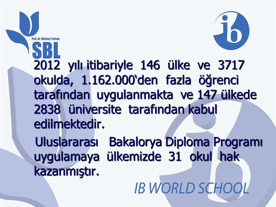 2012 yılı itibariyle 146 ülke ve 3717 okulda, 1.162.000'den fazla öğrenci tarafından uygulanmakta ve 147 ülkede 2838 üniversite tarafından kabul edilm