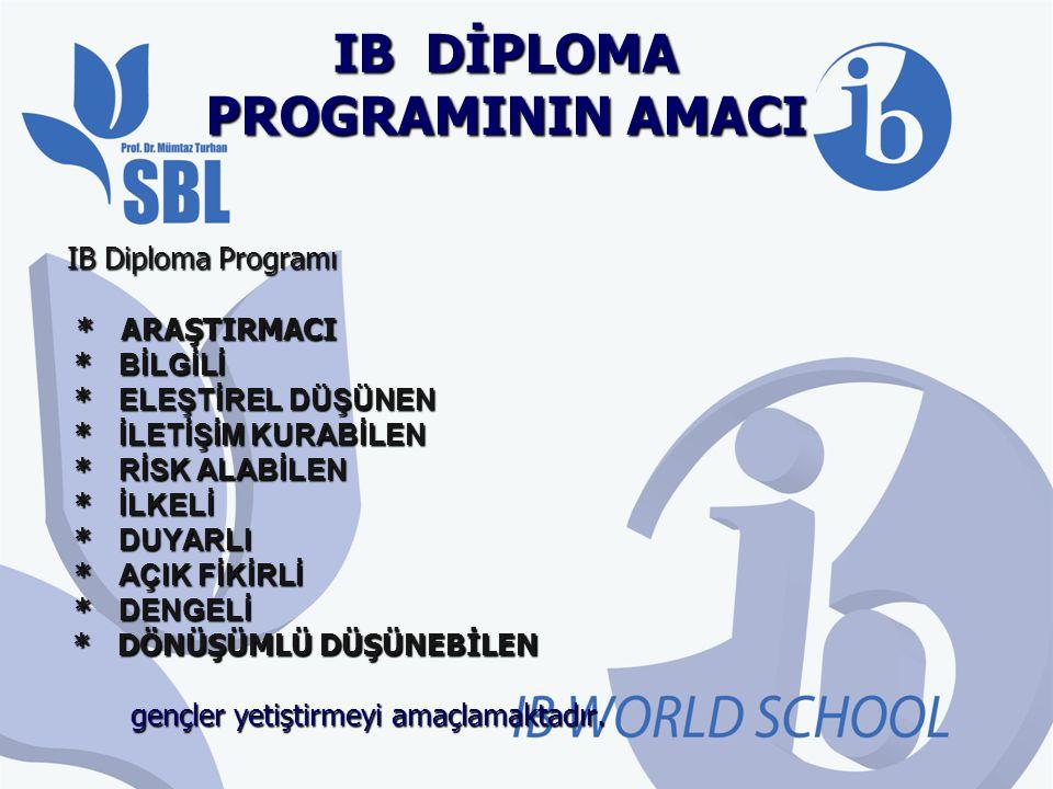 IB DİPLOMA PROGRAMININ AMACI IB Diploma Programı IB Diploma Programı * ARAŞTIRMACI * ARAŞTIRMACI * BİLGİLİ * BİLGİLİ * ELEŞTİREL DÜŞÜNEN * ELEŞTİREL D