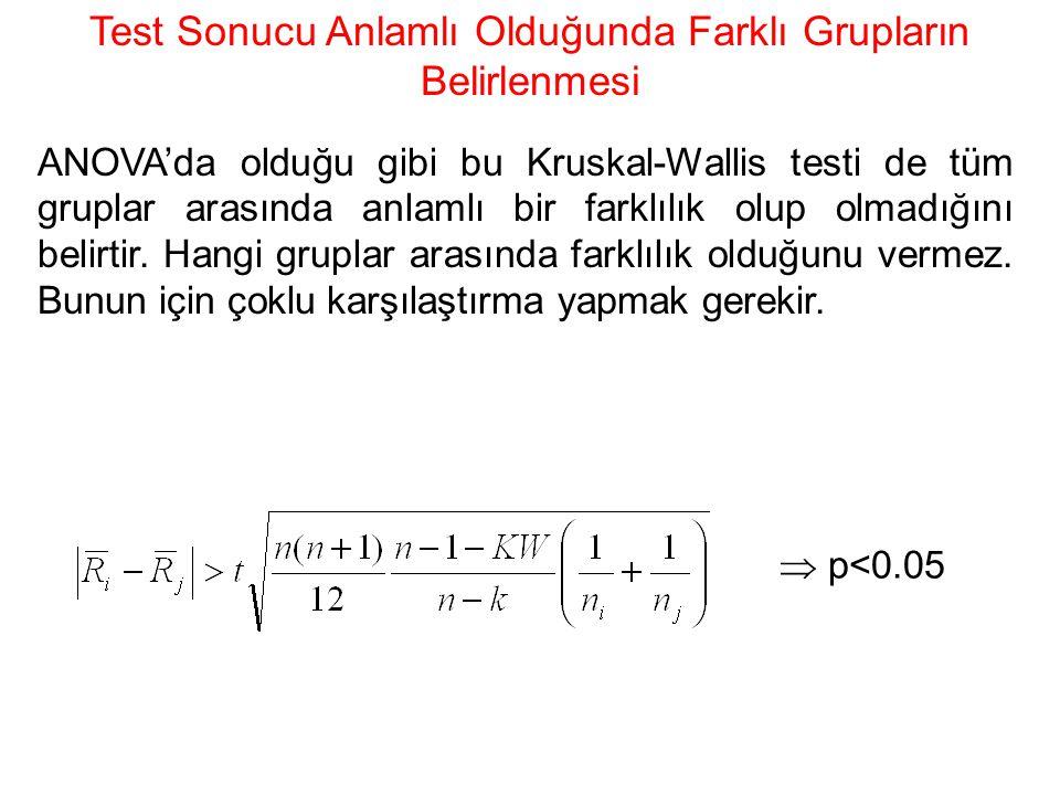 ANOVA'da olduğu gibi bu Kruskal-Wallis testi de tüm gruplar arasında anlamlı bir farklılık olup olmadığını belirtir. Hangi gruplar arasında farklılık