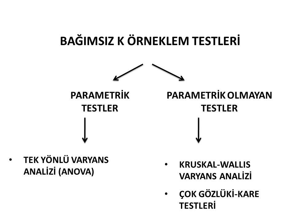 İki eş arasındaki farkın önemlilik testinin ikiden çok grup için genelleştirilmişidir Örnek 1.