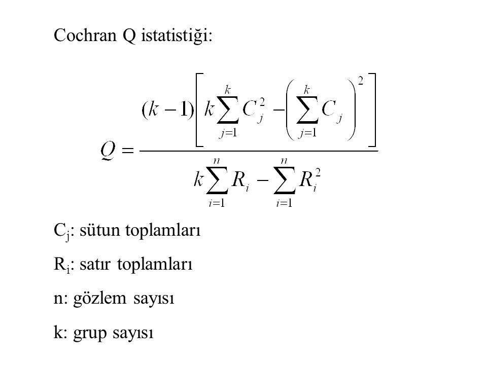 Cochran Q istatistiği: C j : sütun toplamları R i : satır toplamları n: gözlem sayısı k: grup sayısı