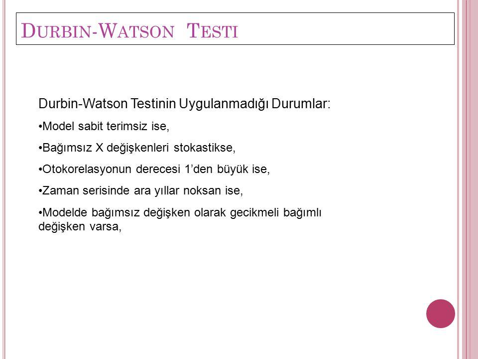  TEST AŞAMALARI 1.Aşama H 0 : Otokorelasyon yoktur. H 1 : Otokorelasyon vardır. 2.Aşama 3.Aşama : 0 1.1061.3712.6292.894 2 Pozitif Otokorelasyon Bölg