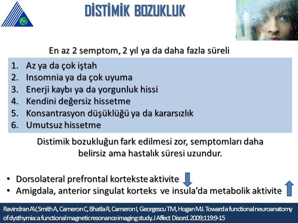 D İ ST İ M İ K BOZUKLUK Dorsolateral prefrontal kortekste aktivite Dorsolateral prefrontal kortekste aktivite Amigdala, anterior singulat korteks ve insula'da metabolik aktivite Amigdala, anterior singulat korteks ve insula'da metabolik aktivite En az 2 semptom, 2 yıl ya da daha fazla süreli 1.Az ya da çok iştah 2.Insomnia ya da çok uyuma 3.Enerji kaybı ya da yorgunluk hissi 4.Kendini değersiz hissetme 5.Konsantrasyon düşüklüğü ya da kararsızlık 6.Umutsuz hissetme Distimik bozukluğun fark edilmesi zor, semptomları daha belirsiz ama hastalık süresi uzundur.