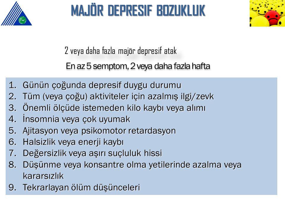 MAJÖR DEPRESIF BOZUKLUK 2 veya daha fazla majör depresif atak En az 5 semptom, 2 veya daha fazla hafta 1.Günün çoğunda depresif duygu durumu 2.Tüm (ve