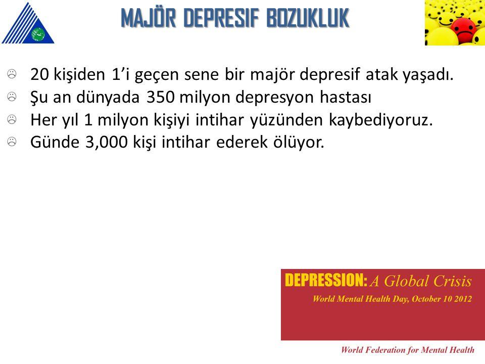 MAJÖR DEPRESIF BOZUKLUK 20 kişiden 1'i geçen sene bir majör depresif atak yaşadı. Şu an dünyada 350 milyon depresyon hastası Her yıl 1 milyon kişiyi i