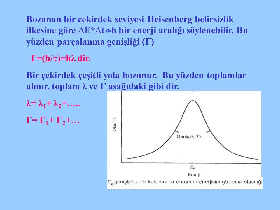 Bozunan bir çekirdek seviyesi Heisenberg belirsizlik ilkesine göre  E*  t  ħ bir enerji aralığı söylenebilir. Bu yüzden parçalanma genişliği (Г) Г=