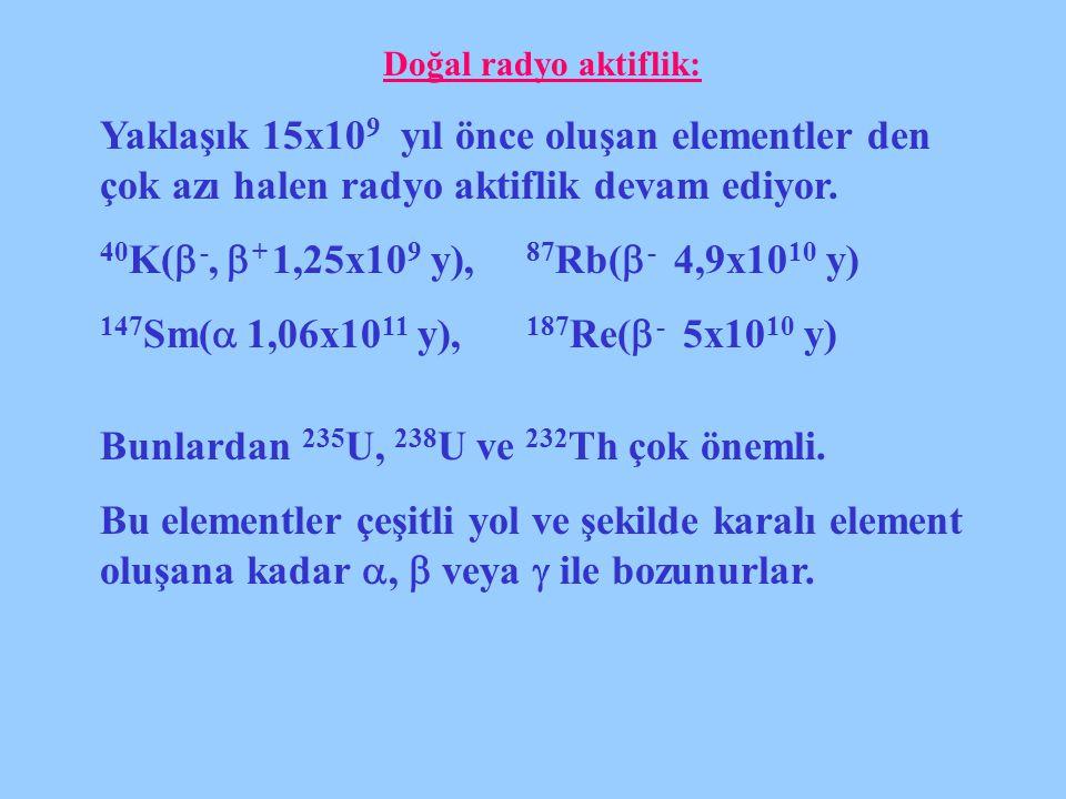 Doğal radyo aktiflik: Yaklaşık 15x10 9 yıl önce oluşan elementler den çok azı halen radyo aktiflik devam ediyor. 40 K(  -,  + 1,25x10 9 y), 87 Rb( 
