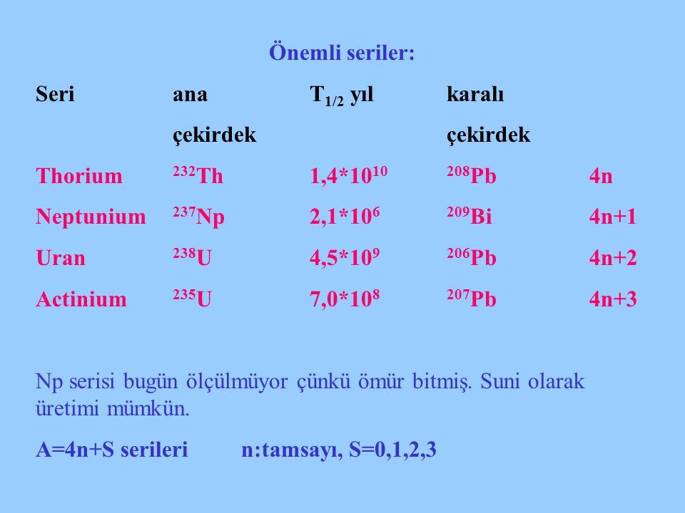 Önemli seriler: Seriana T 1/2 yılkaralıçekirdek Thorium 232 Th1,4*10 10208 Pb 4n Neptunium 237 Np2,1*10 6209 Bi 4n+1 Uran 238 U4,5*10 9206 Pb 4n+2 Act