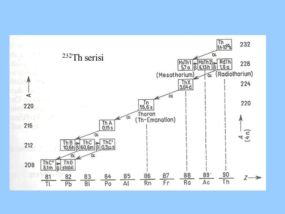 Dünyanın yaşı Bazı uzun ömürlü elementler: 10 Be, 14 C, 40 K gibi… Atmosferde sürekli 14 N(n,p) 14 C reaksiyonu var.