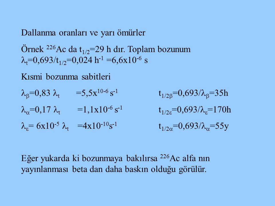 Dallanma oranları ve yarı ömürler Örnek 226 Ac da t 1/2 =29 h dır. Toplam bozunum t =0,693/t 1/2 =0,024 h -1 =6,6x10 -6 s Kısmi bozunma sabitleri  =0