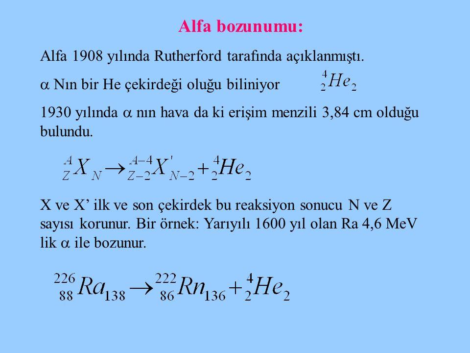 Alfa bozunumu: Alfa 1908 yılında Rutherford tarafında açıklanmıştı.  Nın bir He çekirdeği oluğu biliniyor 1930 yılında  nın hava da ki erişim menzil