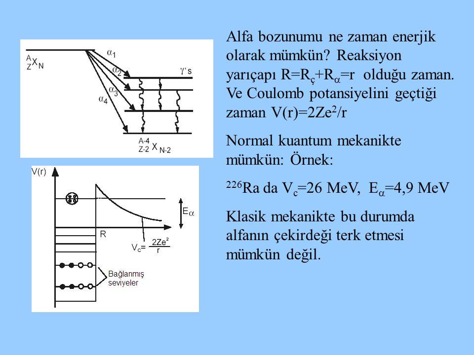 Alfa bozunumu ne zaman enerjik olarak mümkün? Reaksiyon yarıçapı R=R ç +R  =r olduğu zaman. Ve Coulomb potansiyelini geçtiği zaman V(r)=2Ze 2 /r Norm