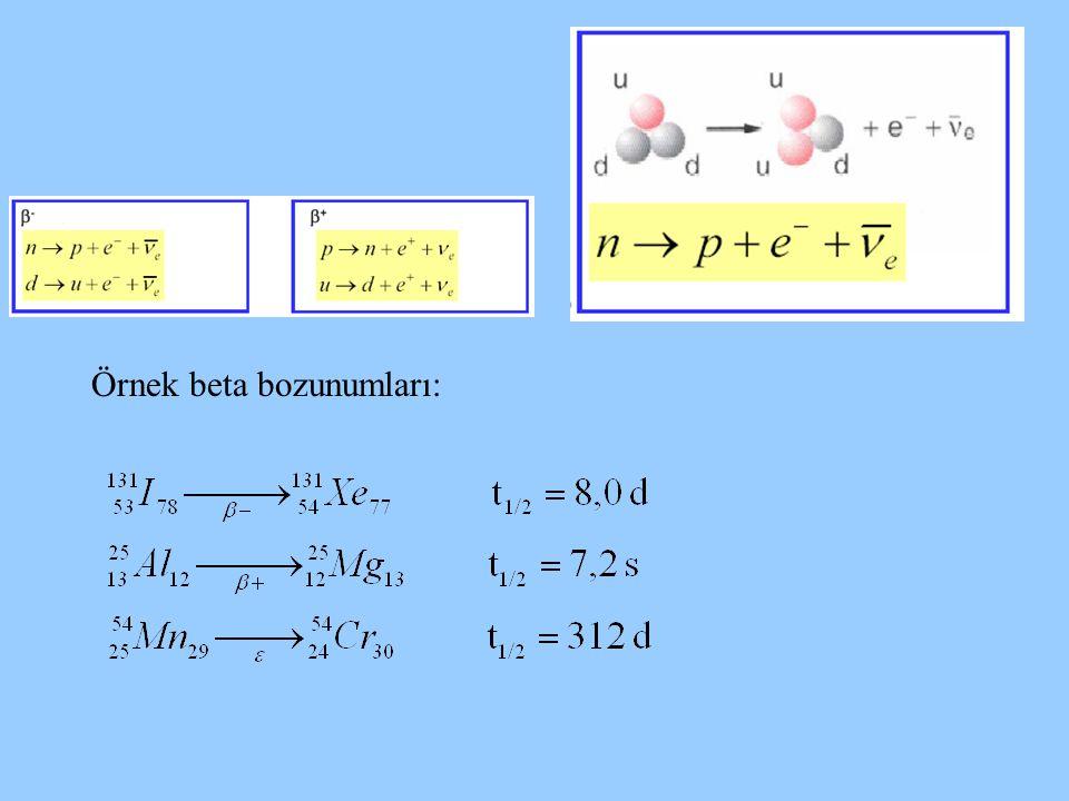 Beta bozunumu sonucu ortaya çıkan e - veya e + lar şekildeki gibi bir dağılım gösterirler.