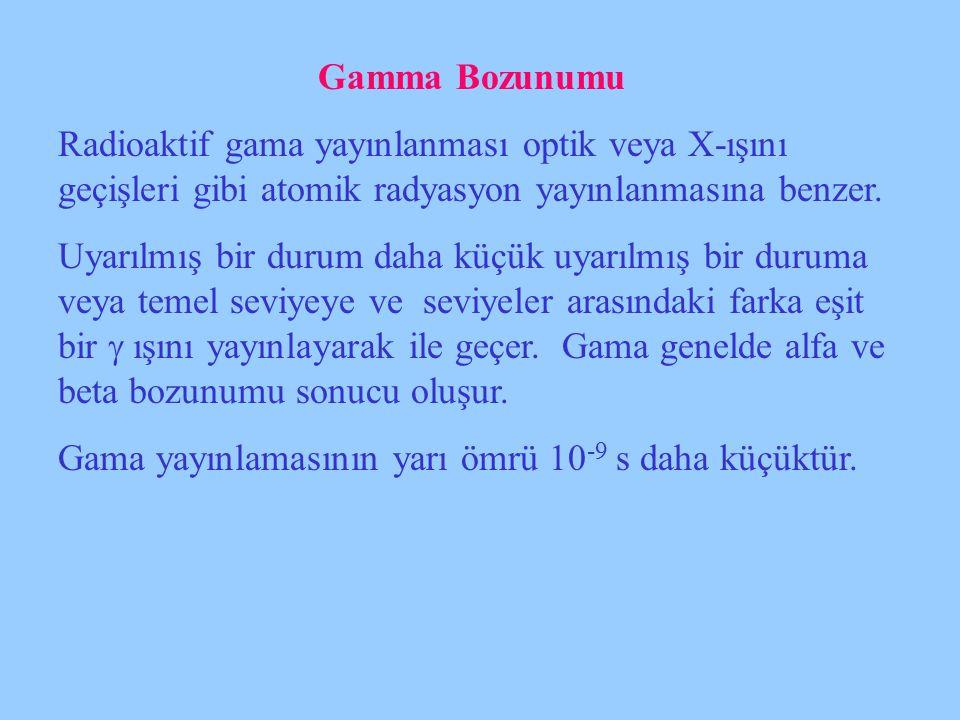 Gamma Bozunumu Radioaktif gama yayınlanması optik veya X-ışını geçişleri gibi atomik radyasyon yayınlanmasına benzer. Uyarılmış bir durum daha küçük u