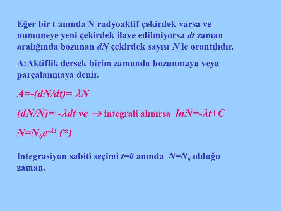 t zamandaki aktiflik A=- N 0 e - t =A 0 e - t burada A 0 =- N 0 Eğer t zaman aralığında N çekirdek sayısı yarıya iniyorsa biz bu zaman yarı ömür zamanı t 1/2 diyoruz.
