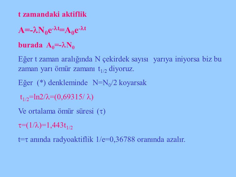 t zamandaki aktiflik A=- N 0 e - t =A 0 e - t burada A 0 =- N 0 Eğer t zaman aralığında N çekirdek sayısı yarıya iniyorsa biz bu zaman yarı ömür zaman