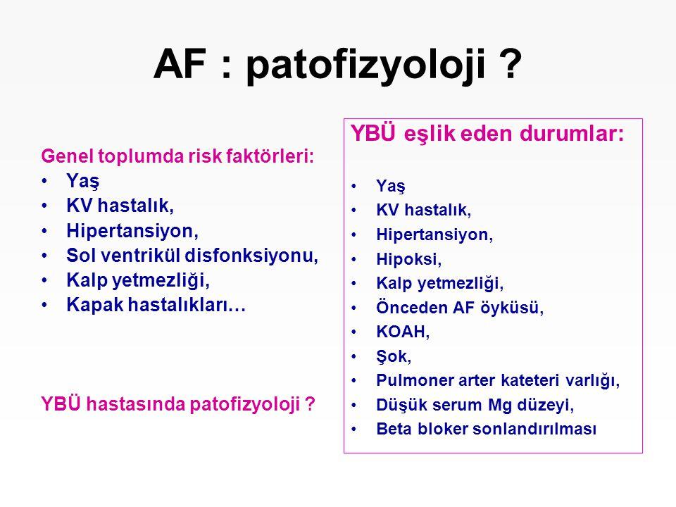 AF : patofizyoloji ? Genel toplumda risk faktörleri: Yaş KV hastalık, Hipertansiyon, Sol ventrikül disfonksiyonu, Kalp yetmezliği, Kapak hastalıkları…