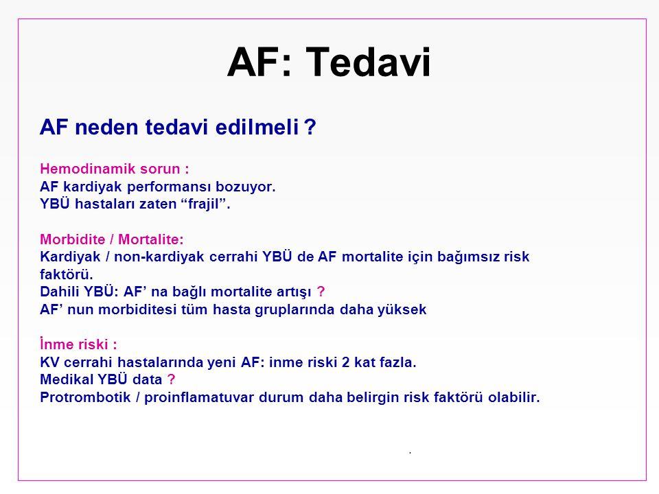 """AF: Tedavi AF neden tedavi edilmeli ? Hemodinamik sorun : AF kardiyak performansı bozuyor. YBÜ hastaları zaten """"frajil"""". Morbidite / Mortalite: Kardiy"""