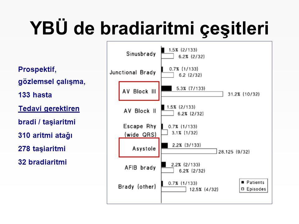 YBÜ de bradiaritmi çeşitleri Prospektif, gözlemsel çalışma, 133 hasta Tedavi gerektiren bradi / taşiaritmi 310 aritmi atağı 278 taşiaritmi 32 bradiari