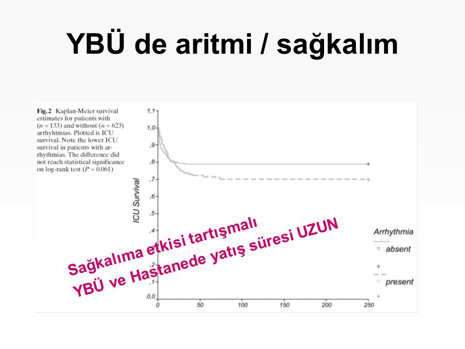YBÜ de aritmi / sağkalım Sağkalıma etkisi tartışmalı YBÜ ve Hastanede yatış süresi UZUN