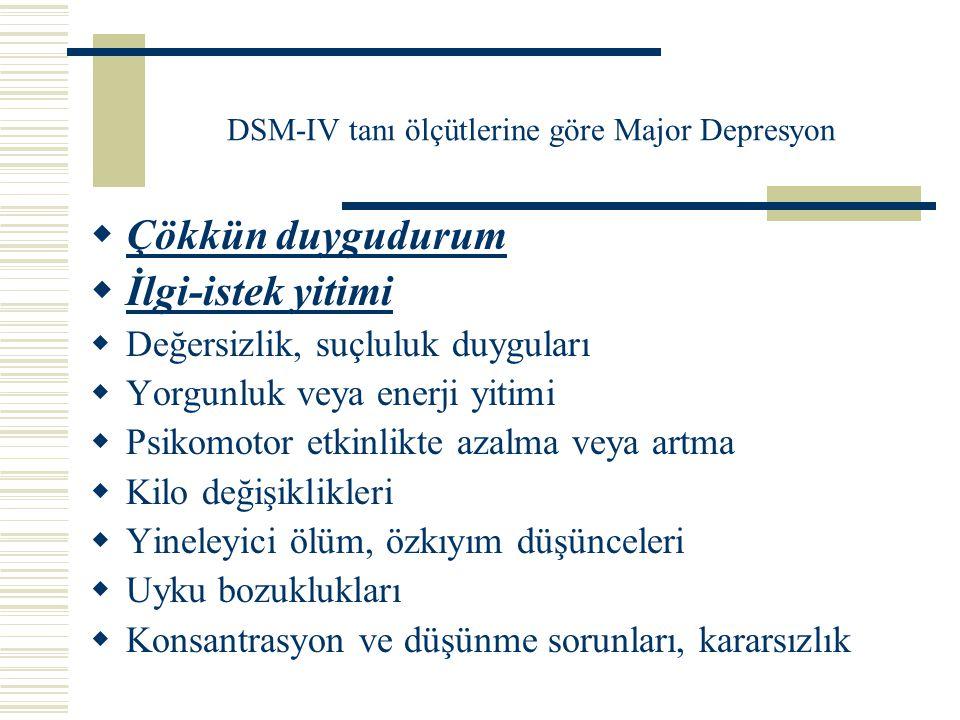 DSM-IV tanı ölçütlerine göre Major Depresyon  Çökkün duygudurum  İlgi-istek yitimi  Değersizlik, suçluluk duyguları  Yorgunluk veya enerji yitimi