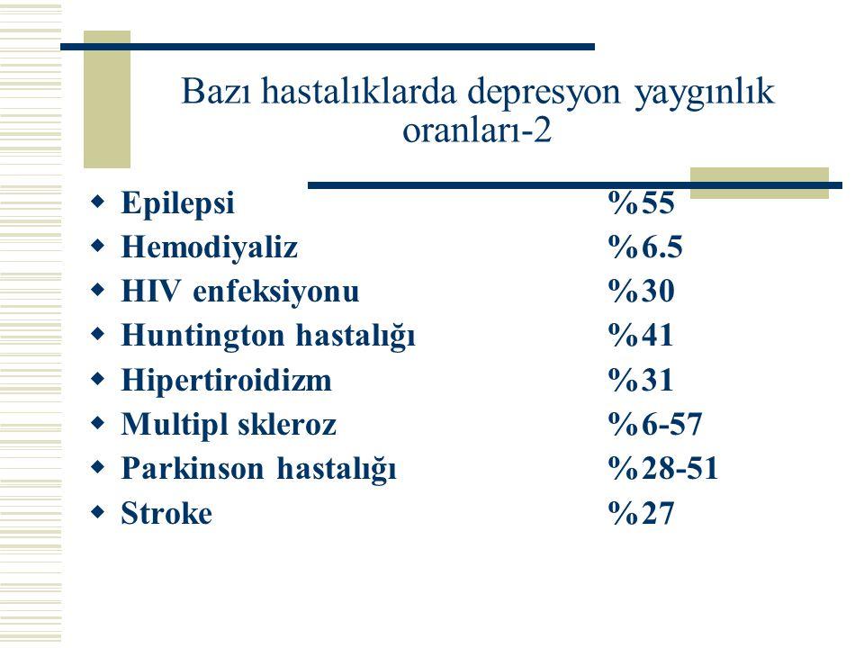Bazı hastalıklarda depresyon yaygınlık oranları-2  Epilepsi%55  Hemodiyaliz%6.5  HIV enfeksiyonu%30  Huntington hastalığı %41  Hipertiroidizm%31