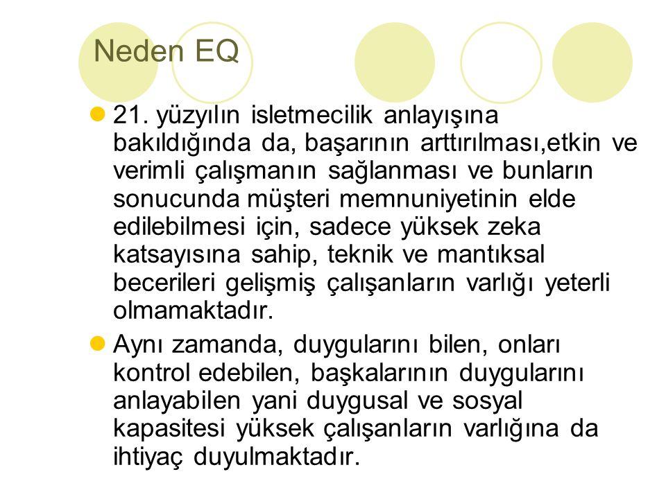 Neden EQ 21.