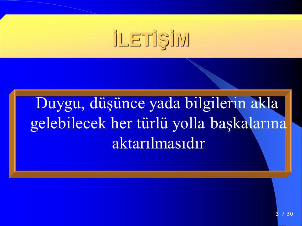 / 5024 VÜCUT DİLİ (Taklit)