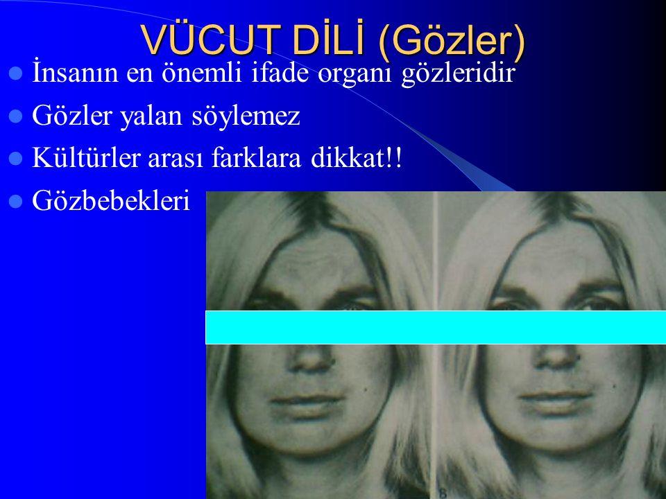 / 5031 VÜCUT DİLİ (Gözler) İnsanın en önemli ifade organı gözleridir Gözler yalan söylemez Kültürler arası farklara dikkat!! Gözbebekleri