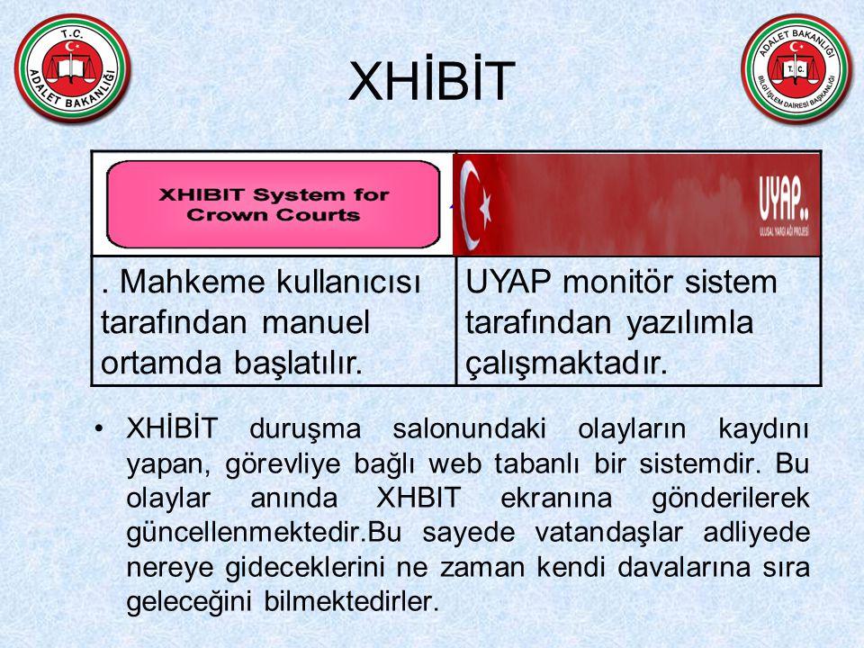 XHİBİT XHİBİT duruşma salonundaki olayların kaydını yapan, görevliye bağlı web tabanlı bir sistemdir. Bu olaylar anında XHBIT ekranına gönderilerek gü