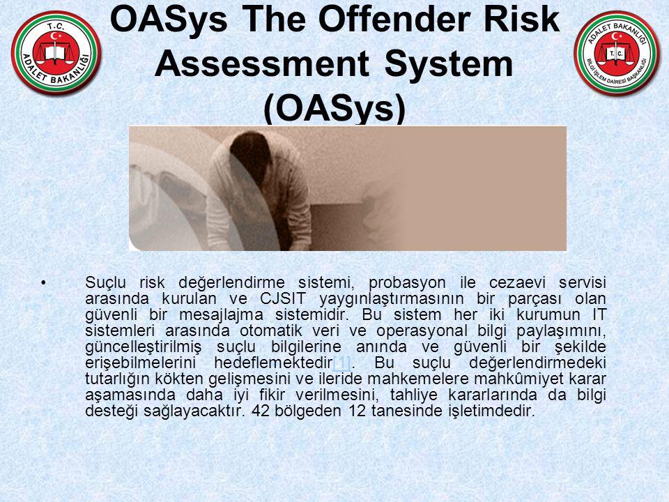 OASys The Offender Risk Assessment System (OASys) Suçlu risk değerlendirme sistemi, probasyon ile cezaevi servisi arasında kurulan ve CJSIT yaygınlaştırmasının bir parçası olan güvenli bir mesajlajma sistemidir.
