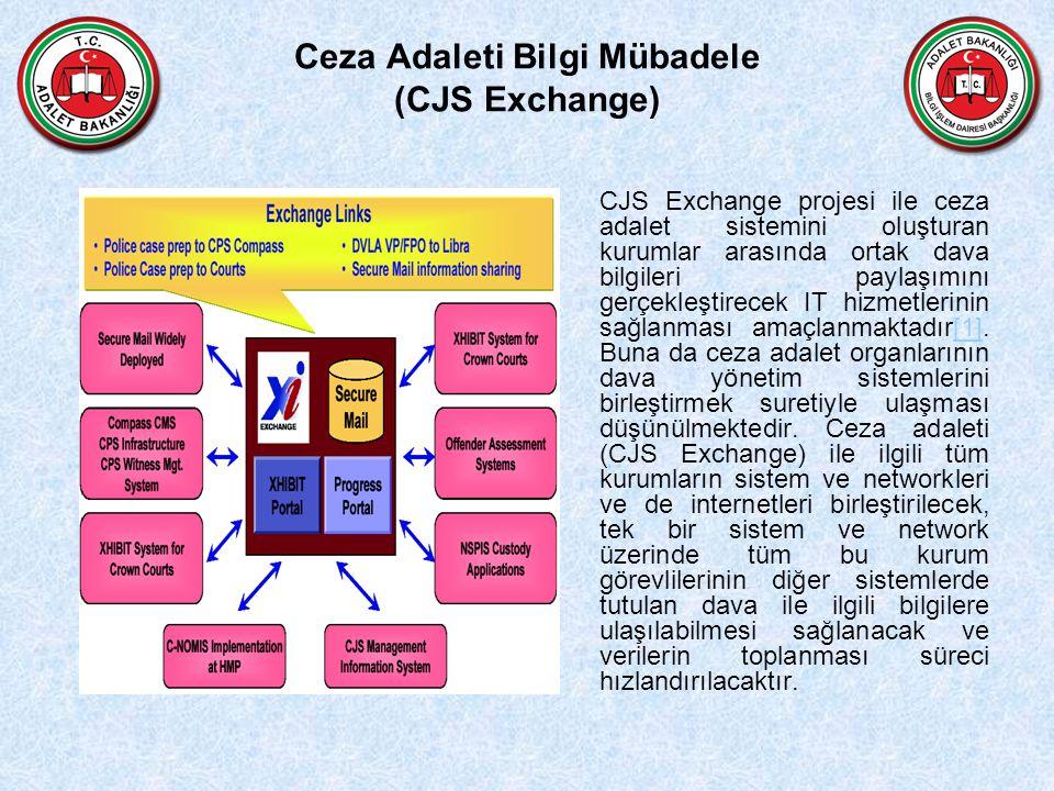 Ceza Adaleti Bilgi Mübadele (CJS Exchange) CJS Exchange projesi ile ceza adalet sistemini oluşturan kurumlar arasında ortak dava bilgileri paylaşımını gerçekleştirecek IT hizmetlerinin sağlanması amaçlanmaktadır[1].