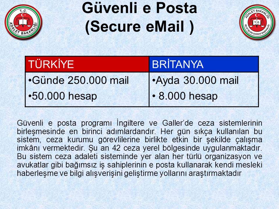Güvenli e Posta (Secure eMail ) Güvenli e posta programı İngiltere ve Galler'de ceza sistemlerinin birleşmesinde en birinci adımlardandır. Her gün sık