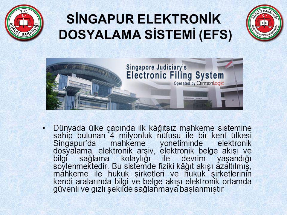 SİNGAPUR ELEKTRONİK DOSYALAMA SİSTEMİ (EFS) Dünyada ülke çapında ilk kâğıtsız mahkeme sistemine sahip bulunan 4 milyonluk nüfusu ile bir kent ülkesi Singapur'da mahkeme yönetiminde elektronik dosyalama, elektronik arşiv, elektronik belge akışı ve bilgi sağlama kolaylığı ile devrim yaşandığı söylenmektedir.