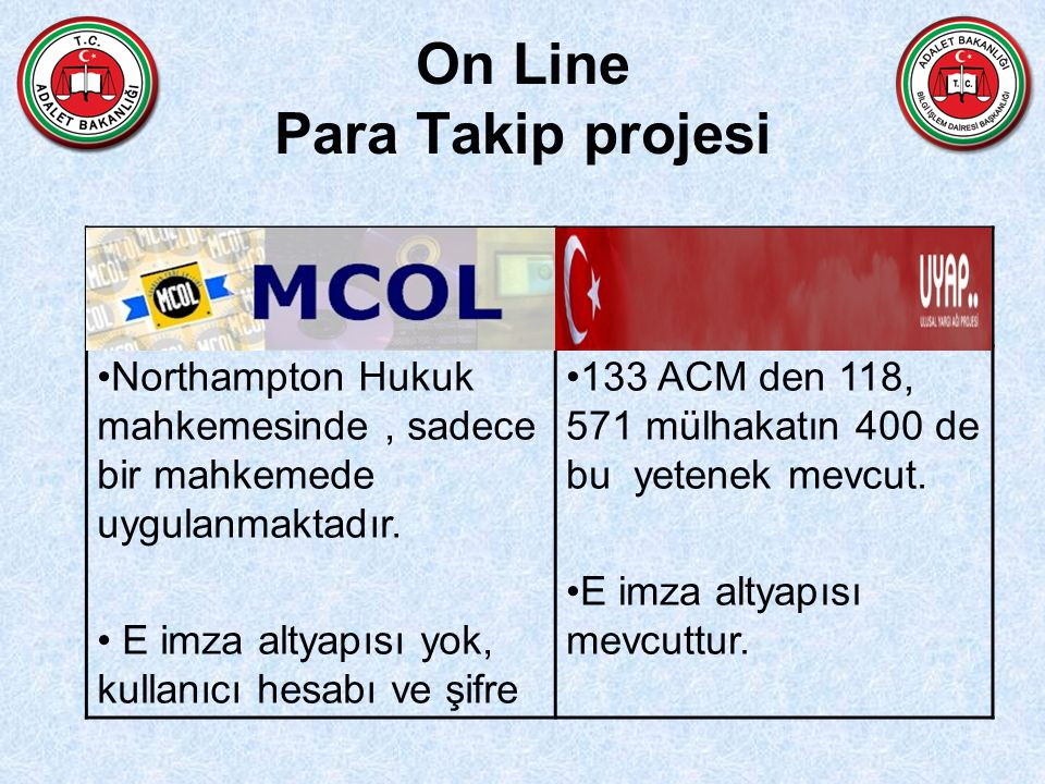 On line Mülk Takip Projesi (Possession Claim Online Project )Possession Claim Online Project ) PCOL UYAP 7 mahkeme ile sınırlı E imza altyapısı yok, kullanıcı hesabı ve şifre 133 ACM den 118, 571 mülhakatın 400 de bu yetenek mevcut.