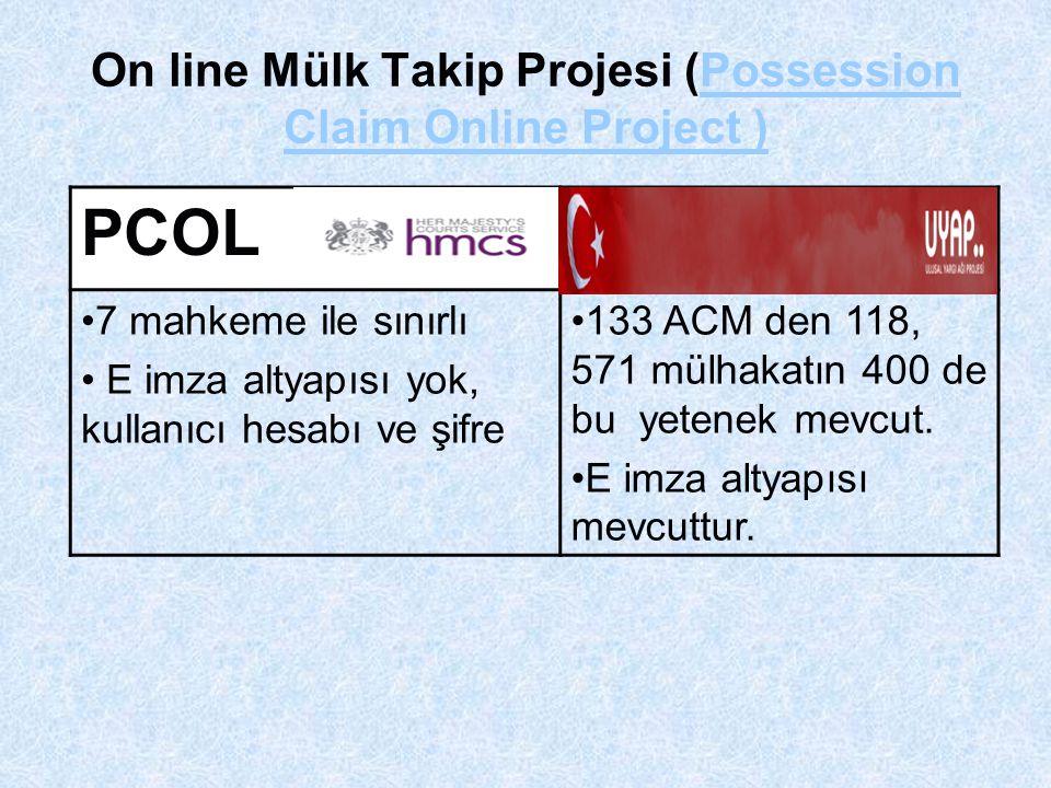 On line Mülk Takip Projesi (Possession Claim Online Project )Possession Claim Online Project ) PCOL UYAP 7 mahkeme ile sınırlı E imza altyapısı yok, kullanıcı hesabı ve şifre 133 ACM den 118, 571 mülhakatın 400 de bu yetenek mevcut.