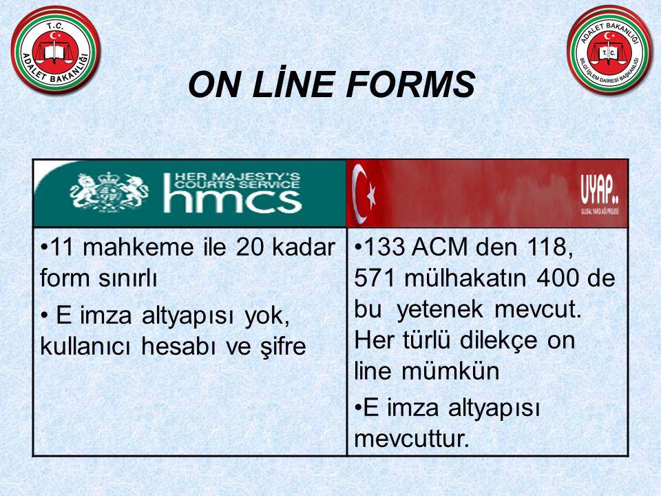 ON LİNE FORMS 11 mahkeme ile 20 kadar form sınırlı E imza altyapısı yok, kullanıcı hesabı ve şifre 133 ACM den 118, 571 mülhakatın 400 de bu yetenek mevcut.