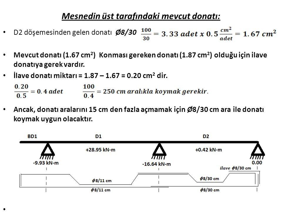 Mesnedin üst tarafındaki mevcut donatı: D2 döşemesinden gelen donatı Ø8/30 Mevcut donatı (1.67 cm 2 ) Konması gereken donatı (1.87 cm 2 ) olduğu için