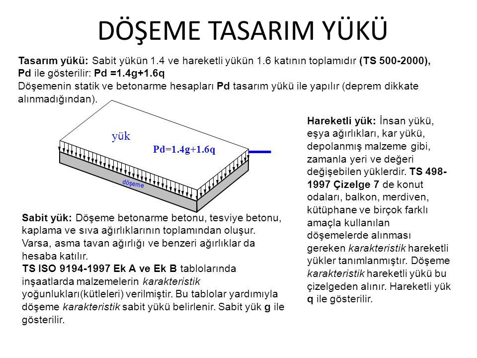 DÖŞEME TASARIM YÜKÜ Pd=1.4g+1.6q Sabit yük: Döşeme betonarme betonu, tesviye betonu, kaplama ve sıva ağırlıklarının toplamından oluşur. Varsa, asma ta