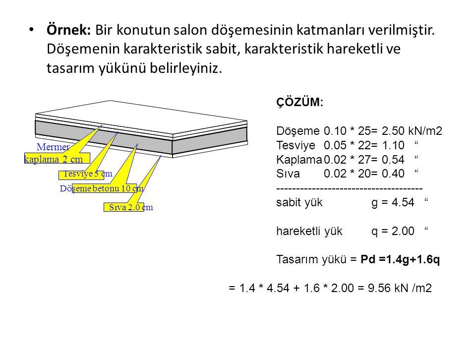 Örnek: Bir konutun salon döşemesinin katmanları verilmiştir. Döşemenin karakteristik sabit, karakteristik hareketli ve tasarım yükünü belirleyiniz. Me