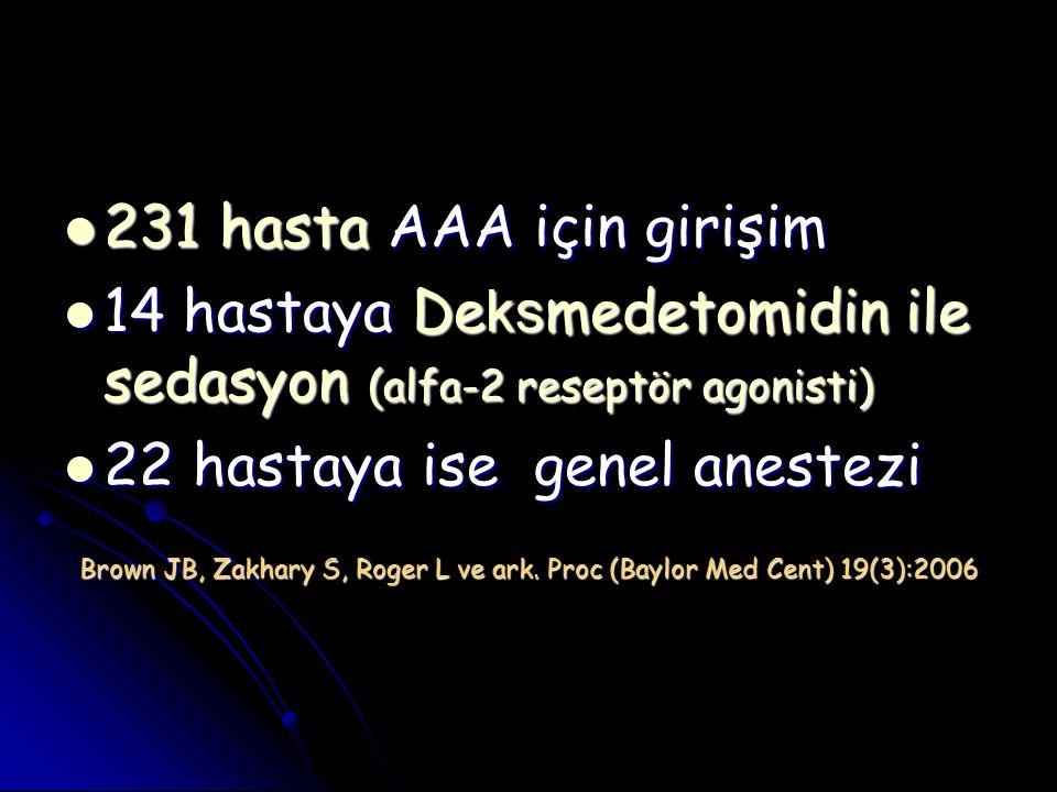 231 hasta AAA için girişim 231 hasta AAA için girişim 14 hastaya De ks medetomidin ile sedasyon (alfa-2 reseptör agonisti) 14 hastaya De ks medetomidi
