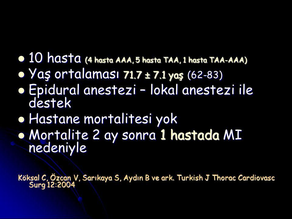 10 hasta (4 hasta AAA, 5 hasta TAA, 1 hasta TAA-AAA) 10 hasta (4 hasta AAA, 5 hasta TAA, 1 hasta TAA-AAA) Yaş ortalaması 71.7 ± 7.1 yaş (62-83) Yaş or