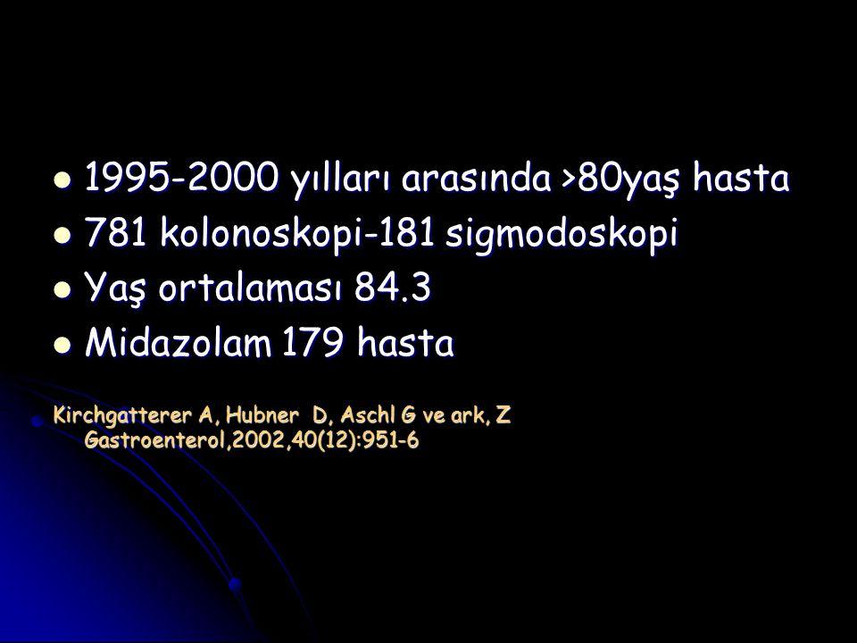 1995-2000 yılları arasında >80yaş hasta 1995-2000 yılları arasında >80yaş hasta 781 kolonoskopi-181 sigmodoskopi 781 kolonoskopi-181 sigmodoskopi Yaş