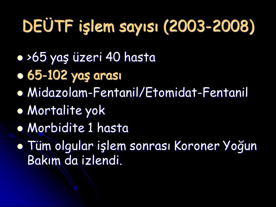 DEÜTF işlem sayısı (2003-2008) >65 yaş üzeri 40 hasta >65 yaş üzeri 40 hasta 65-102 yaş arası 65-102 yaş arası Midazolam-Fentanil/Etomidat-Fentanil Mi